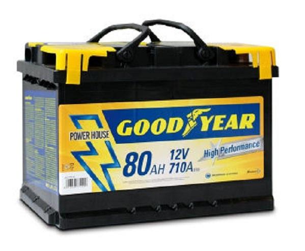 Comprendere gli elementi essenziali della batteria auto